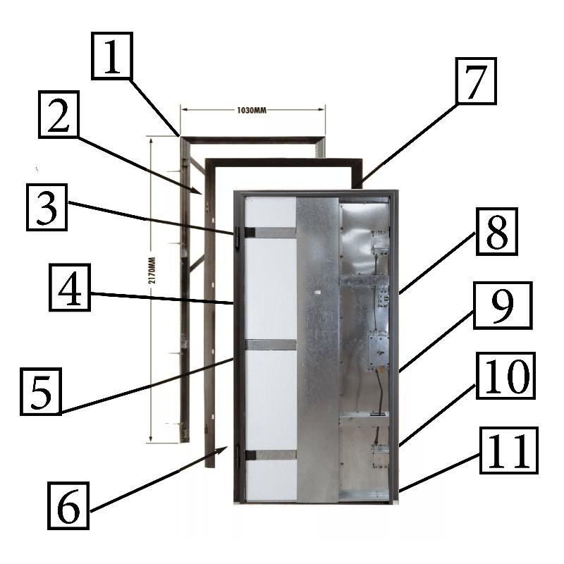 caracteristicas puertas acorazadas